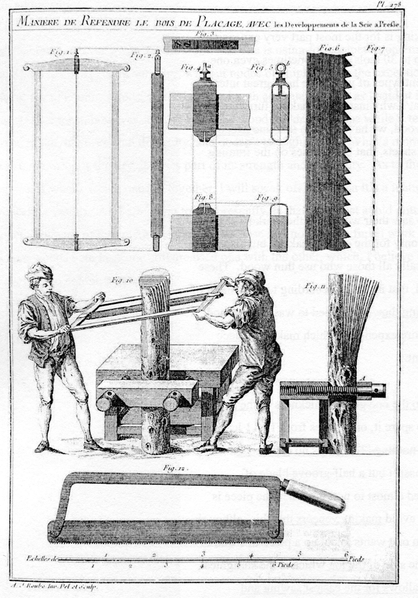 Sawing The Roubo Way Lost Art Press