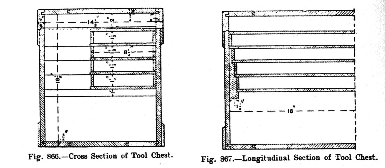 tool chest designs