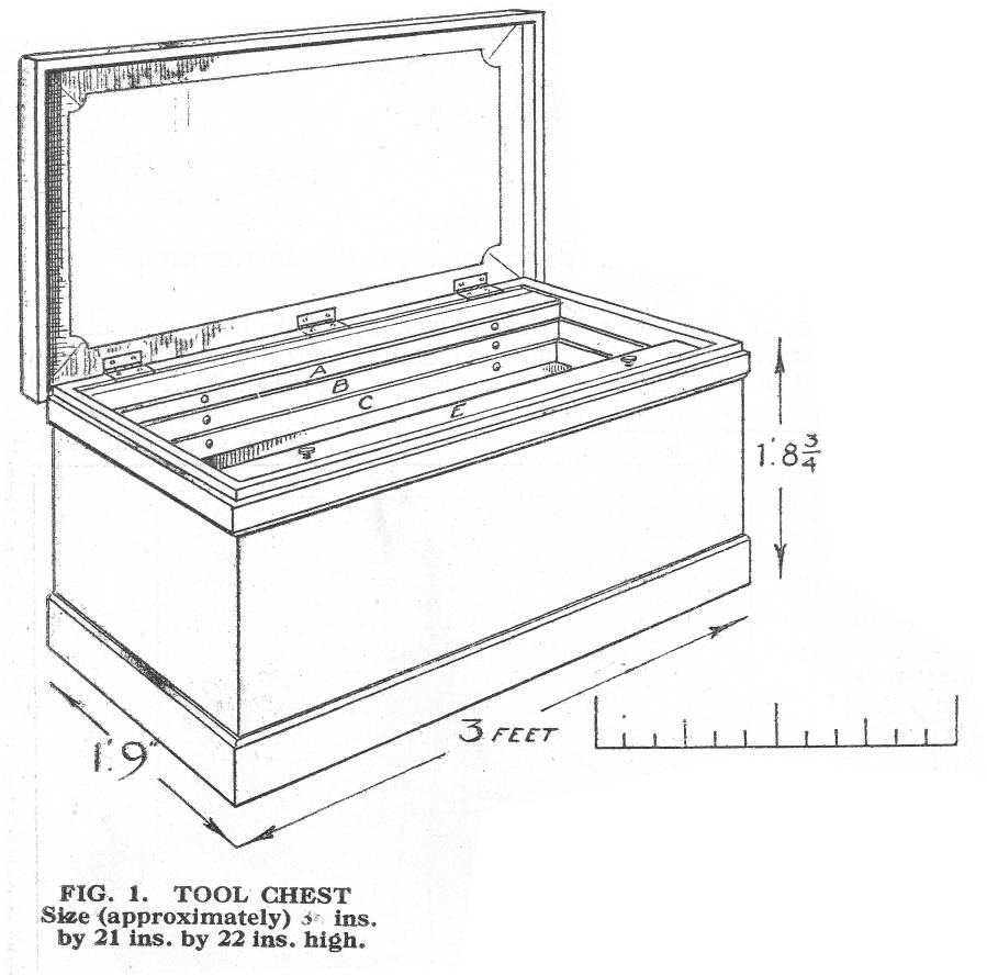 chest_fig1