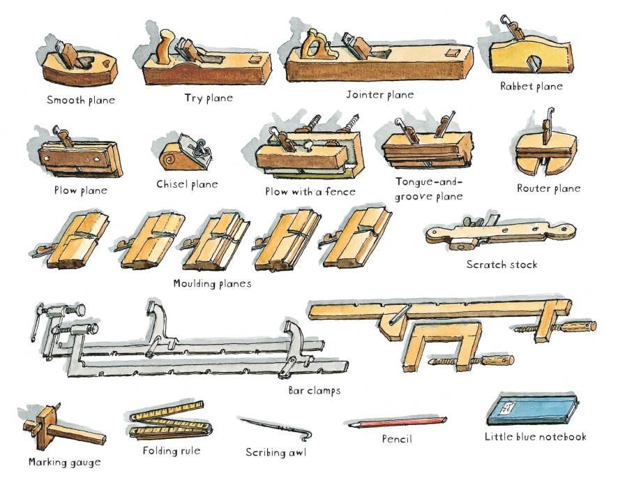 GW_tools_