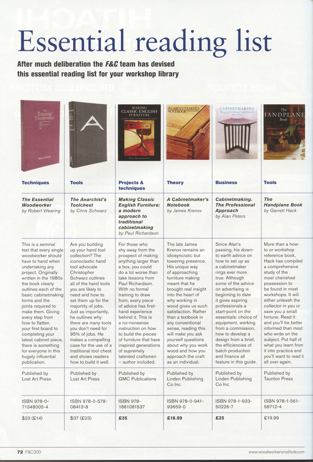 2 Lost Art Press Books Named to F&C's 'Essential Reading List ...