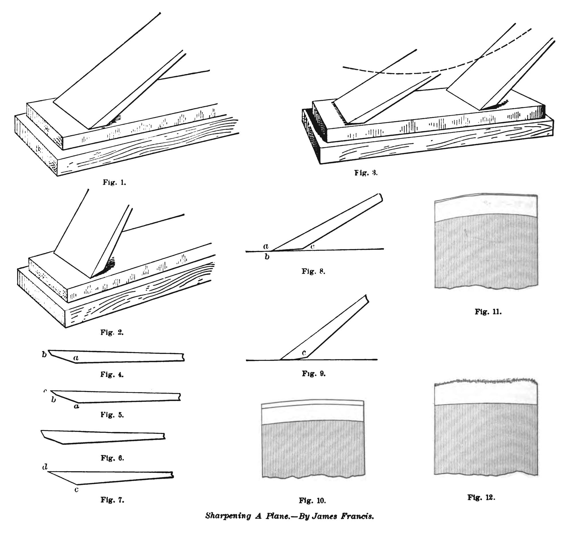 Diy Planer Knives Sharpening Wooden Pdf Windsor Chair