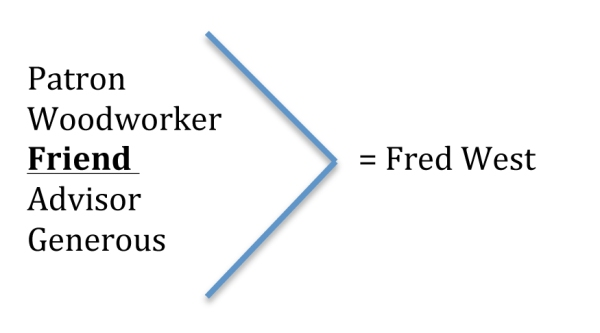 Microsoft Word - Fred, Tools.docx