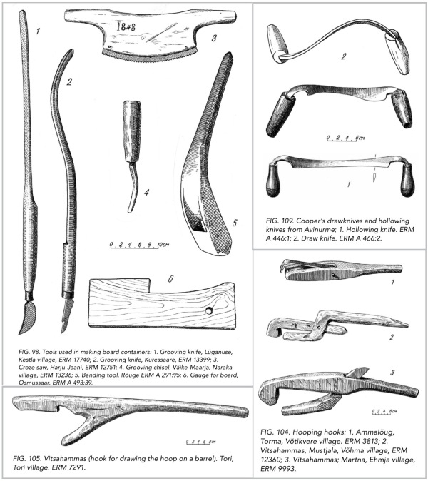 """Tools from the Boarded Container chapter of """"Woodworking in Estonia."""""""