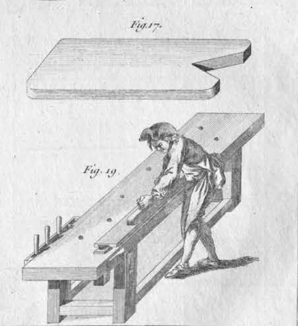Doe's foot and workman using an planing stop, 18th c. From Plate 14 by A.-J. Roubo.