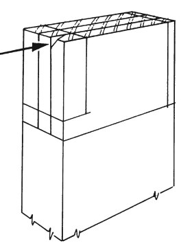 Fig. 120