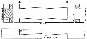 FIG. 4. PLAN AND EDGE VIEW OF JOINT SHOWN IN FIG. 3.