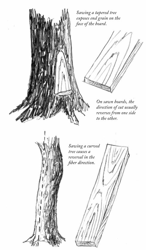Chairmaker's-Notebook-fig-4