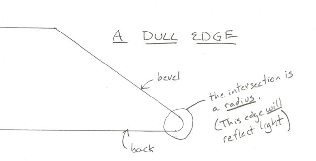 DullEdge