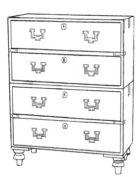 Figs. 1.19 & 1.20 The spectrum of the style. An early campaign chest (left), and a much later Victorian chest.
