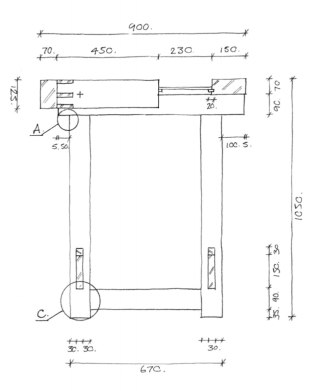Workbench Profile.